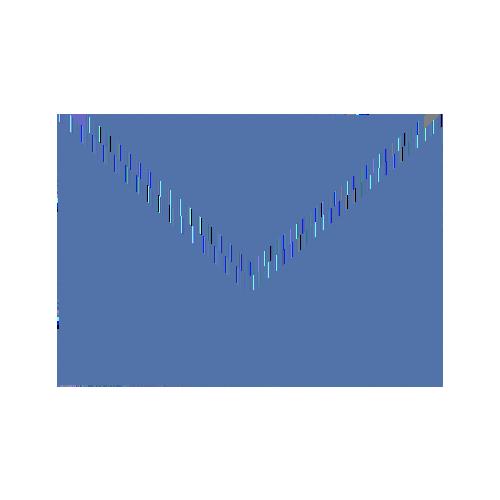 Valorum email icon